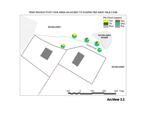 Surveillance of an area surrounding the home of an infected human case of west nile