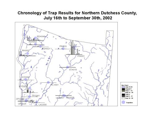 A chronology of trapping activities in Northern Dutchess County