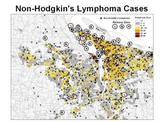 Non-Hodgkin's Lymphoma in same research area