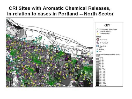 Primary Chemical release sites analysis