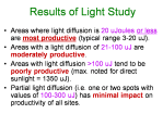 Results of LightStudy