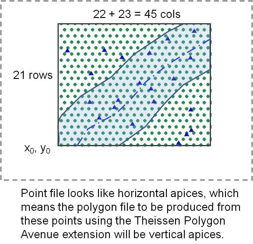 Hexagonal Grid Analysis | Brian Altonen, MPH, MS