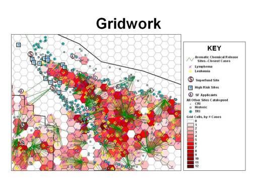 Gridwork3