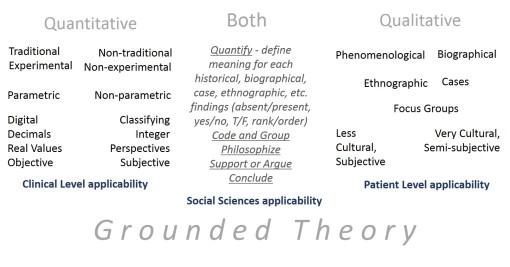 Advantages of qualitative and quantitative research