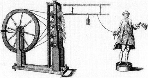 ca 1768 - Upper Hudson Valley Region Shock Therapy Device