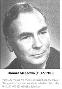 Thomas Mckeown Physician