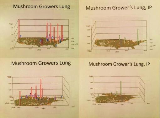 MushroomGrowersLung