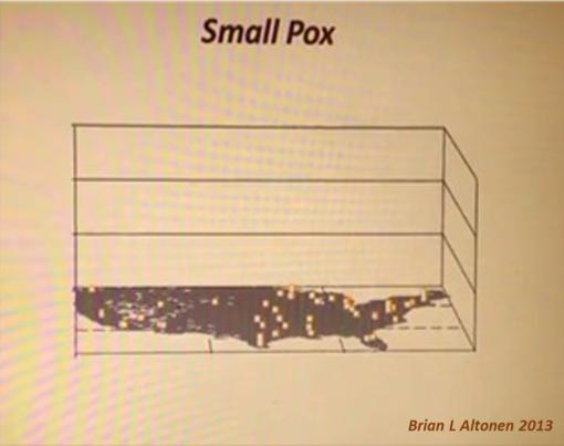 Nationalmap_ChildhoodImmunization-2maps-Variola-SmallPox_2013_BrianAltonen (2)