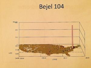 Bejel104
