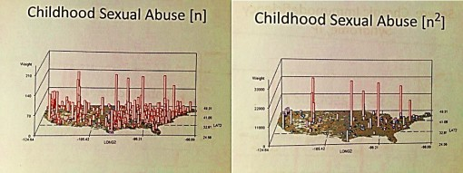 ChildhoodSA_2imgs