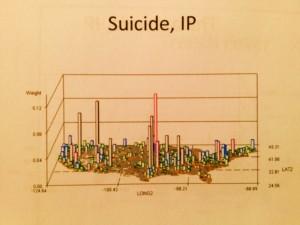 Suicide_IP