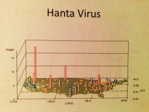 HantaVirus