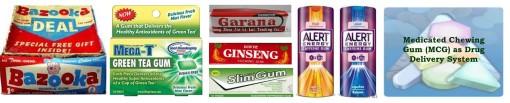 ChewingGumproductstoday