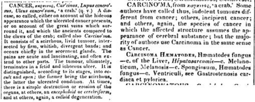 Dunglison_1846_MedicalLexicon_p131,132_twocancers