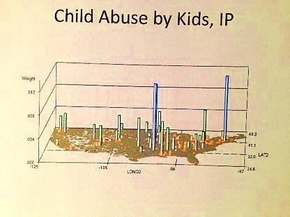 ChildAbusebyKidsIP_Salmon