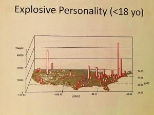 ExplosivePersonality_lt18_salmon