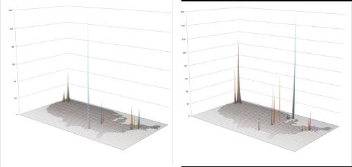 Grids1-2_N-Prev