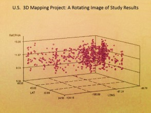US_AvgSurveyResultsperAreaSurveyed_3DRotatingPoints