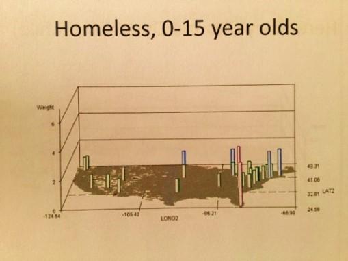 US_Homeless_0-15yos_peach
