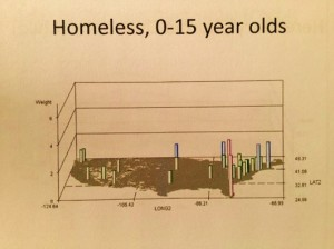 US_Homeless_0-15yos_peach