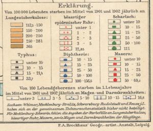 Brockhaus_Infektionskrankheiten-im-Deutschen-Reich_1901-1902_Erklarung