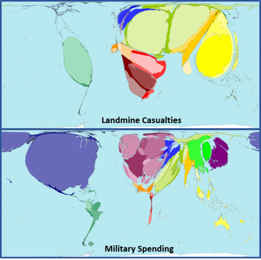 LandmineCasualties-and-MilitarySpending