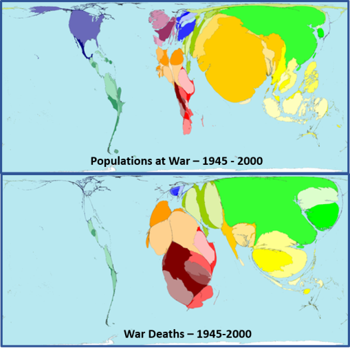 PopulationsatWar_WarDeaths_1945-2000