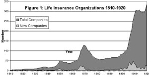 Phthisis_LifeInsuranceCompanyNumbers