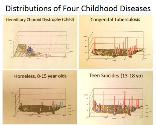 Survey_FourChildhoodDiseases3_smjpg