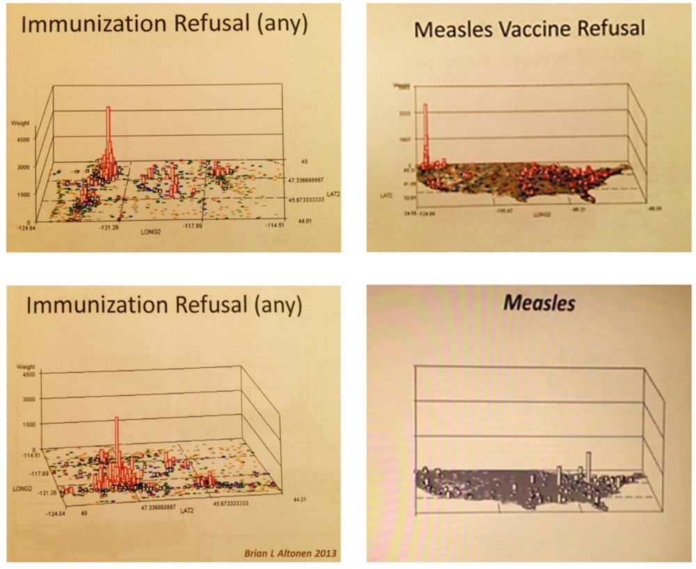 Why is measles making a comeback?