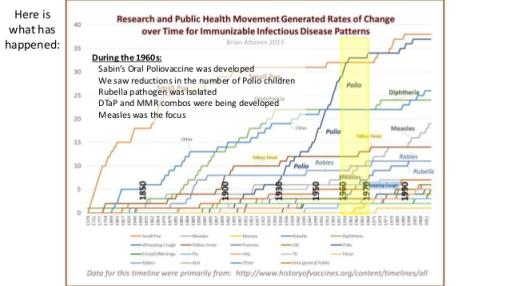 EpidemicsHistories