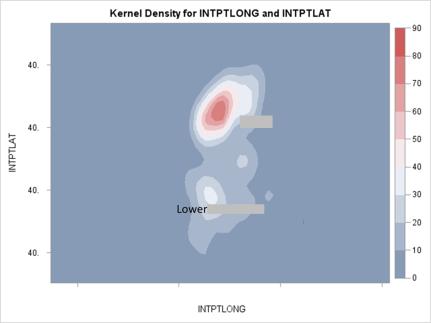 KernelDensity629ICD9_SEC