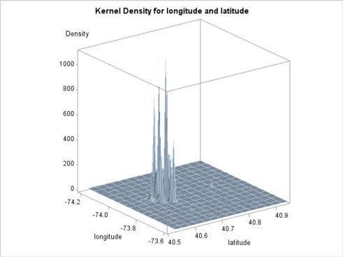 0_8_KernelDensity3D