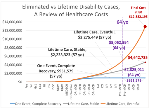 20_lifetimecosts
