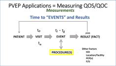 measuringavisit