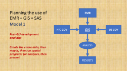 05_GISplanModel1